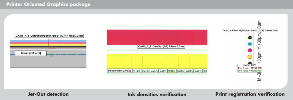 web inspection - printer oriented graphic controls